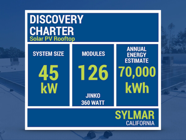 Discovery Charter.infographic