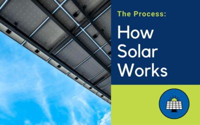 The Process: How Solar Works