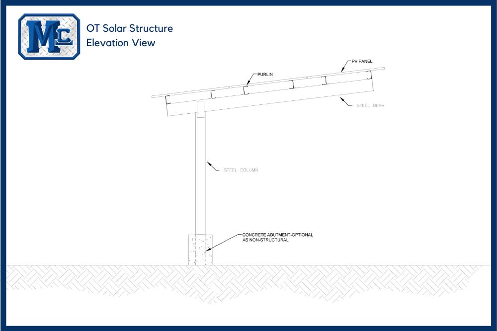 Ot Solar Structure