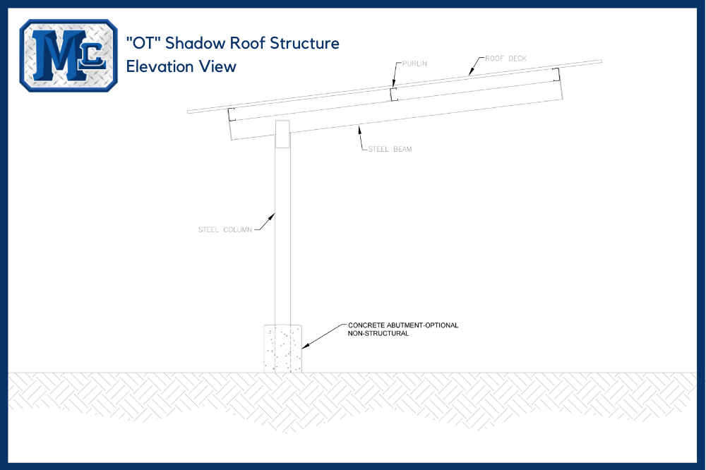 OT Shadow Roof Structure