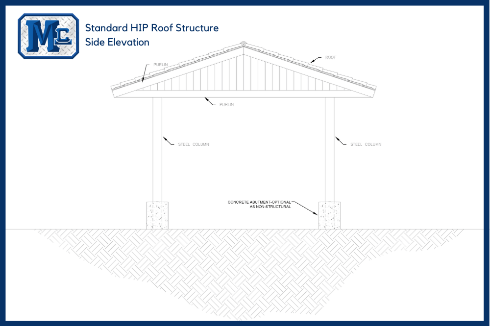 Standard Hip Roof Structure