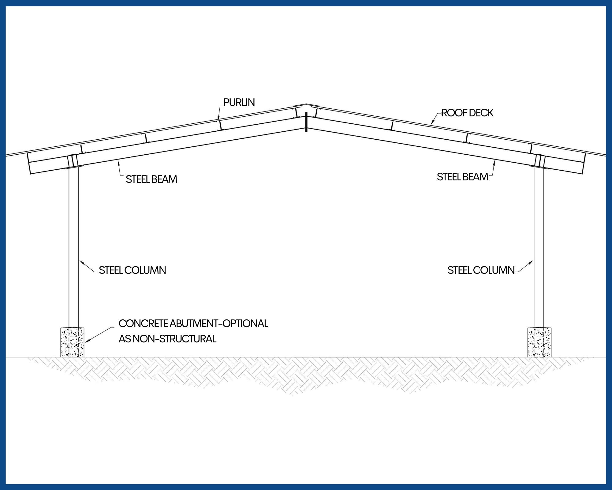 Multipurpose Shade Structure