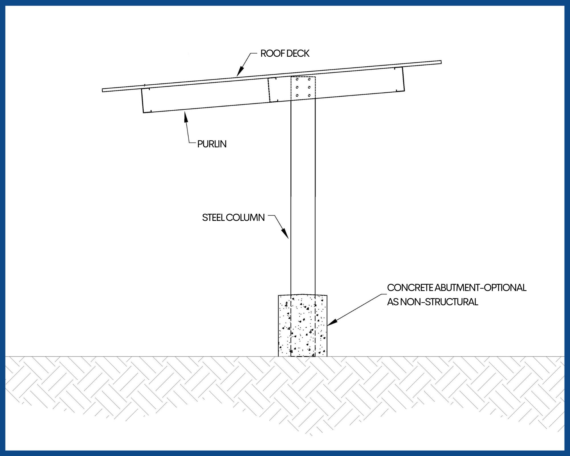 Versa Roof