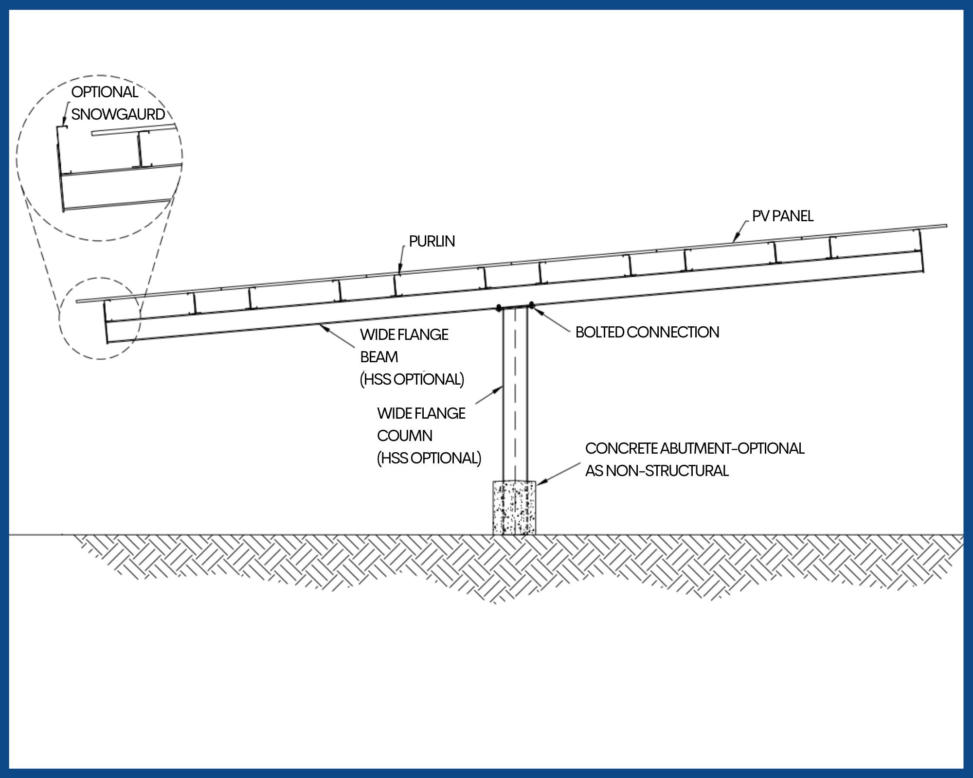 Yeti Structure